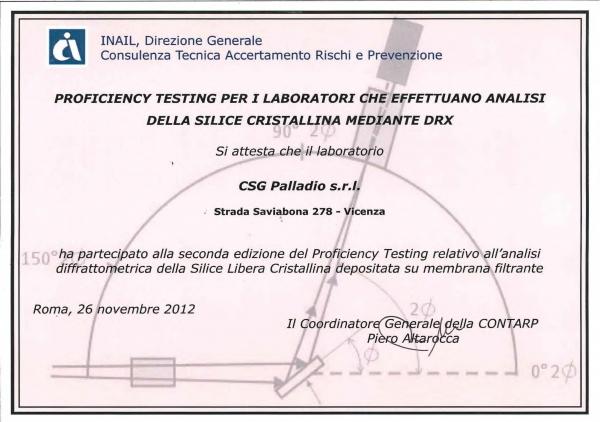 Interlaboratorio INAIL 2012
